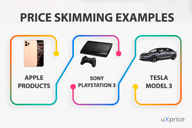 Check out key price skimming advantages and disadvantages and get to know how to benefit by using this strategy.